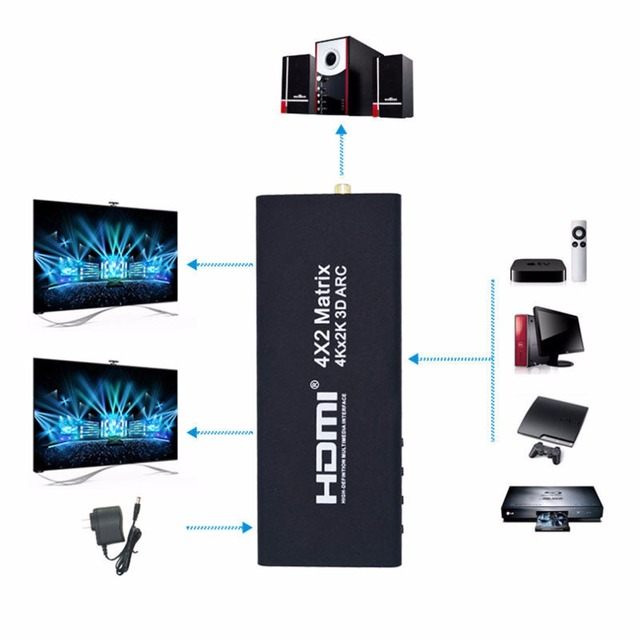 Profesional 4x2 HDMI Matrix HDMI Soporte de ARCO 4 K x 2 K HDMI Splitter Switcher Hub Caja Para HDTV DVD Negro EE. UU. Plug