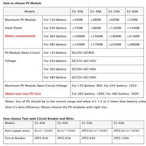 Image 5 - Makeskyblue Mppt Solar Laadregelaar 30A 40A 50A 60A Automatisch Voor 12V 24V 36V 48V Batterij niet Pwm Power Regulator