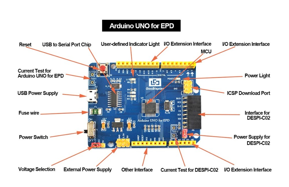-Arduino UNO for EPD
