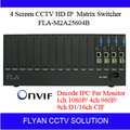 4 Screen HD IP Matrix Switcher Decoding 2MP 1.3MP 1MP IP Camera CCTV Video management onvif hdmi support famous brand ip camera