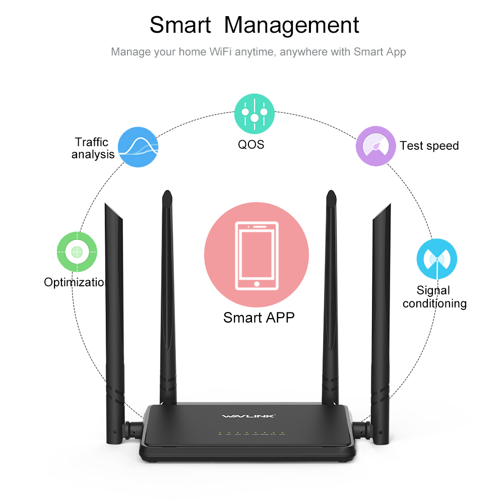 Wireless Router Wi-Fi Intelligente wifi repeater/router/AP 300 Mbps Range Extender Con 4 Antenne Esterne Pulsante WPS IP QoS Wavlink