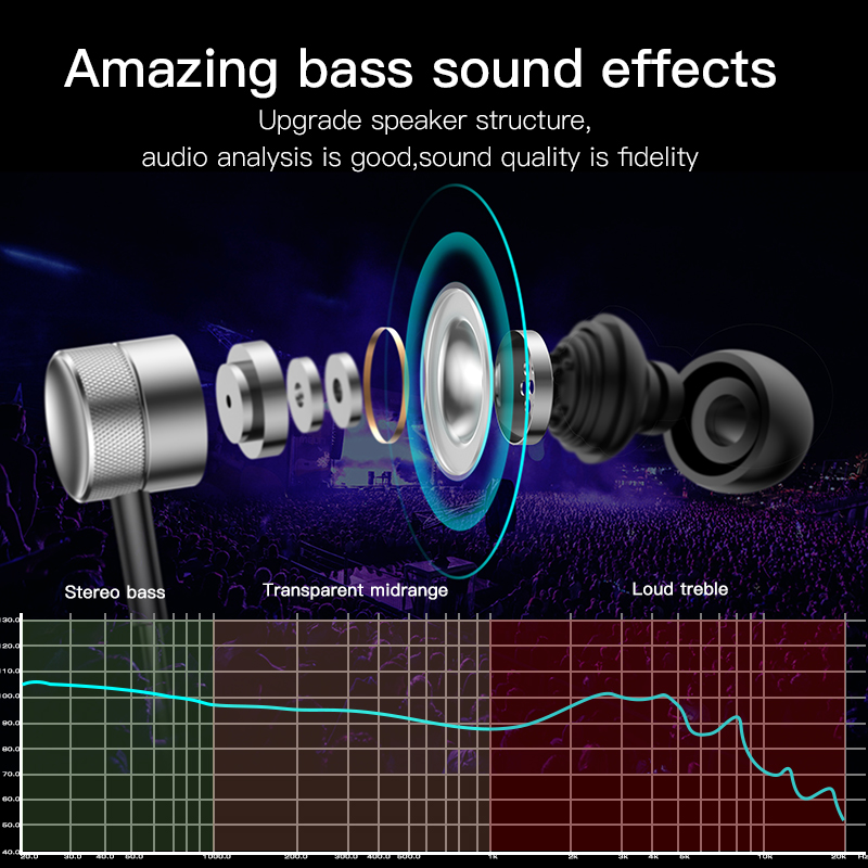 Baseus H04 Bass Sound Earphone In-Ear Sport Earphones with mic for xiaomi iPhone Samsung Headset fone de ouvido auriculares MP3 1