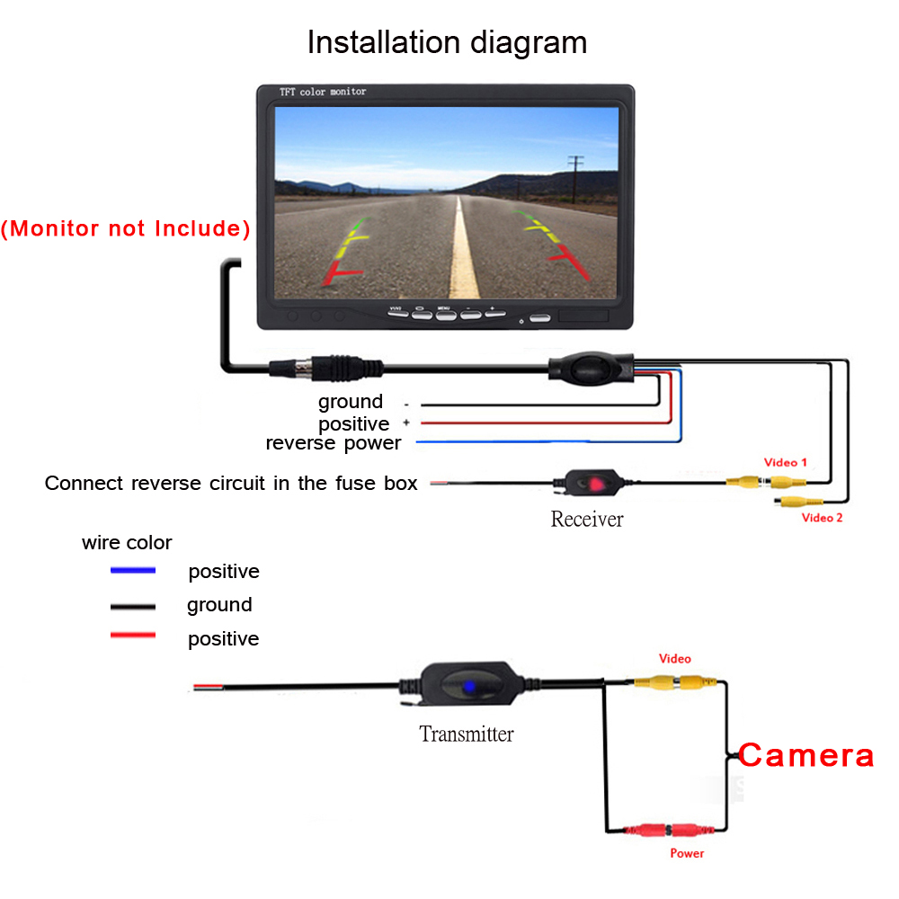 Wireless Car Diagram Wiring Library Lcd Tv Schematic Http Wwwseekiccom Circuitdiagram Control Podofo Rear View Camera Parking Assistance System With 4 Led Back Reverse Rca