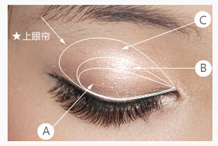 Online Shop Makeup Artist Eye Makeup Smokey Eyeshadow Makeup Stencil - Eyeshadow template