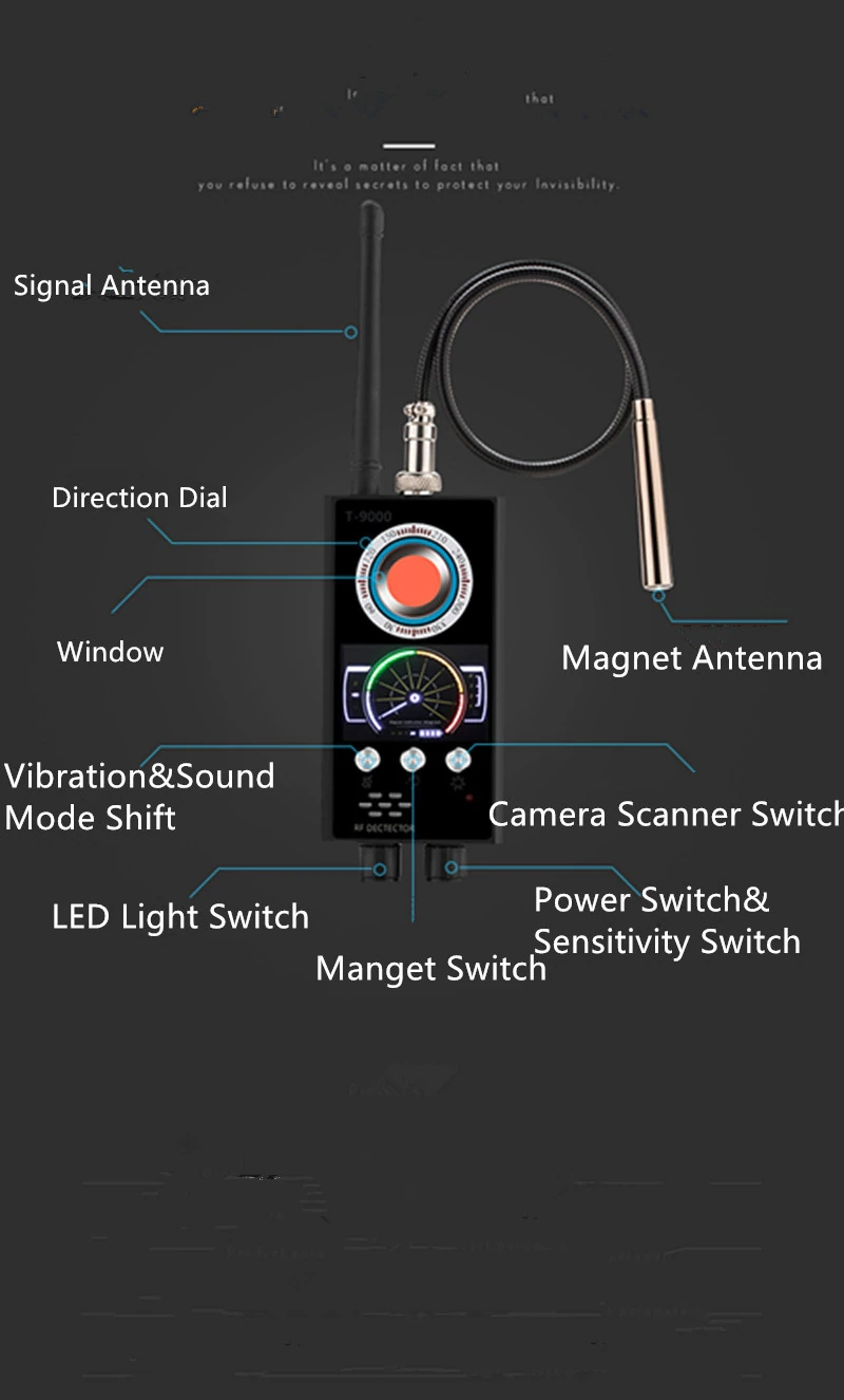 Detector de câmera antiespionagem