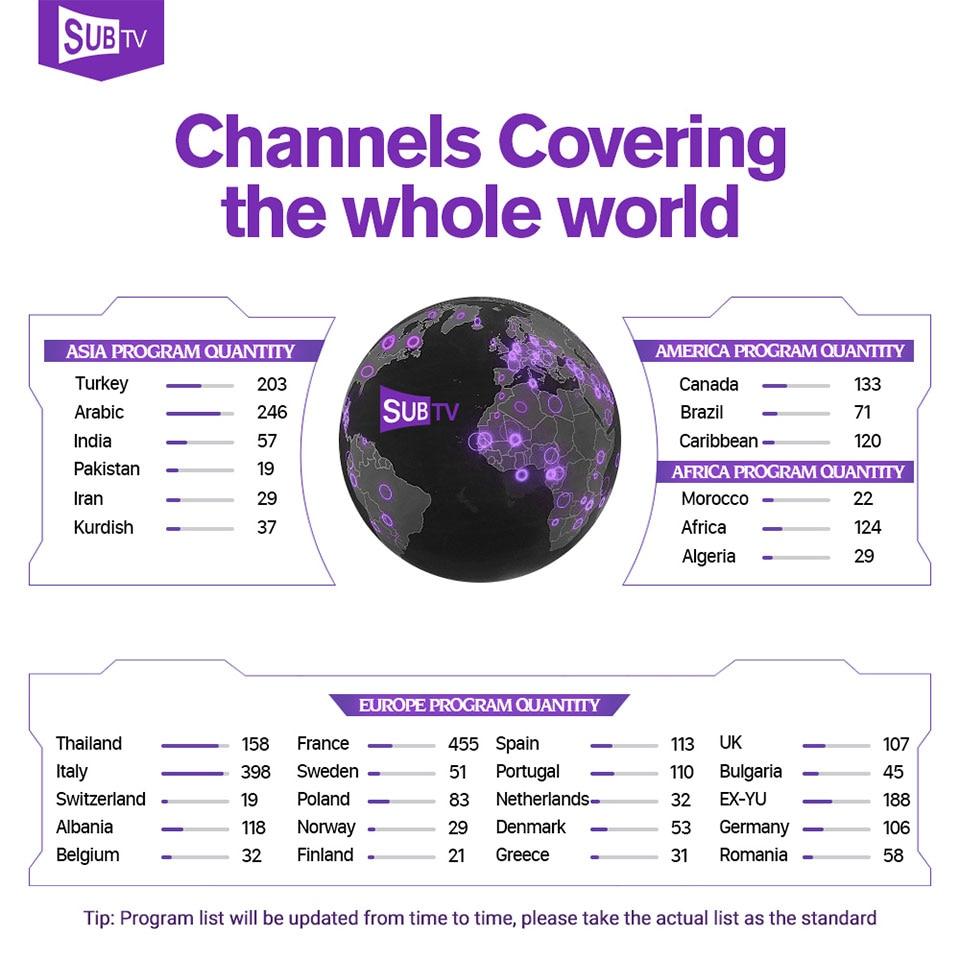 Leadcool Pro IPTV France Arabic Belgium Italia IPTV Receivers Android 8.1 TV Box SUBTV IPTV 1 Year Subscription French Canada (2)