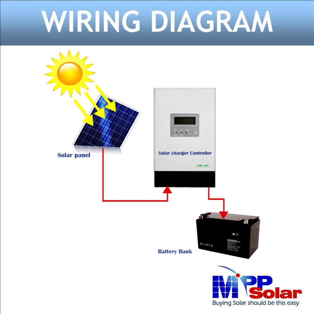 Tremendous 48V Solar Wiring Diagram Wiring Diagram Wiring Digital Resources Funapmognl