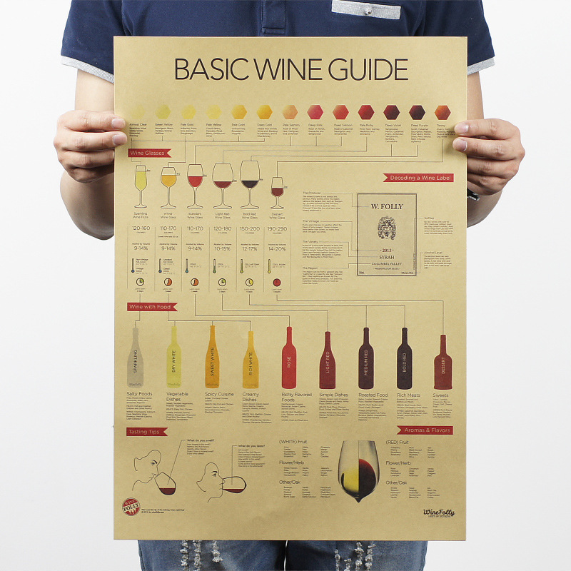Free ship retro BASIC WINE GUIDE vintage kraft paper poster bar wall sticker home decorative painting 42x30cm