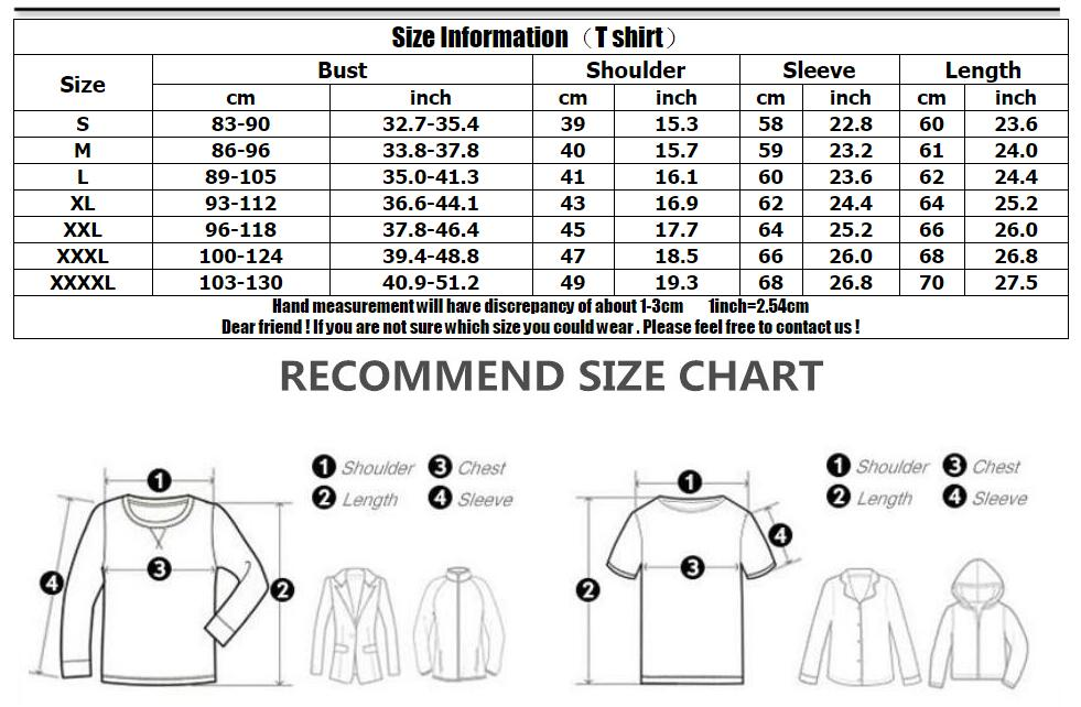 Cheap compression set