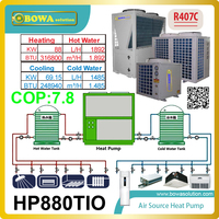Compact Size And Free Standing 3 In 1 Commerce Heat Pump Wonderful For Kinds Of Public