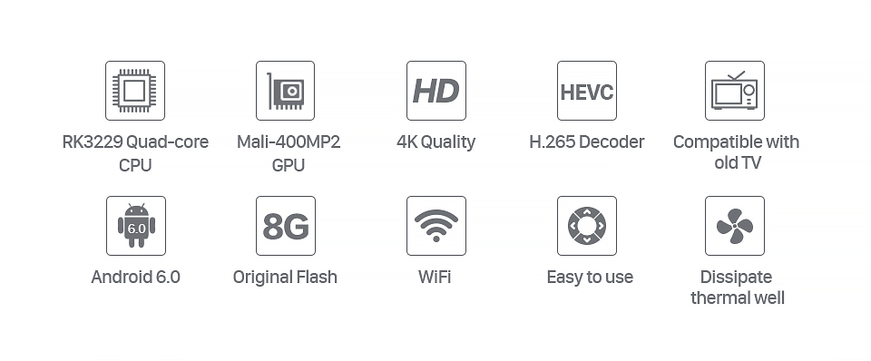 Smart Android 6.0 TV Box 1300+ European IPTV Box