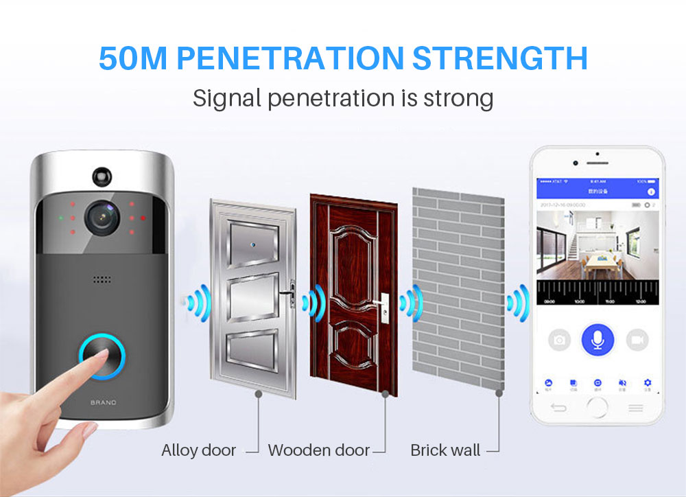 Video Doorbell WiFi  (5)