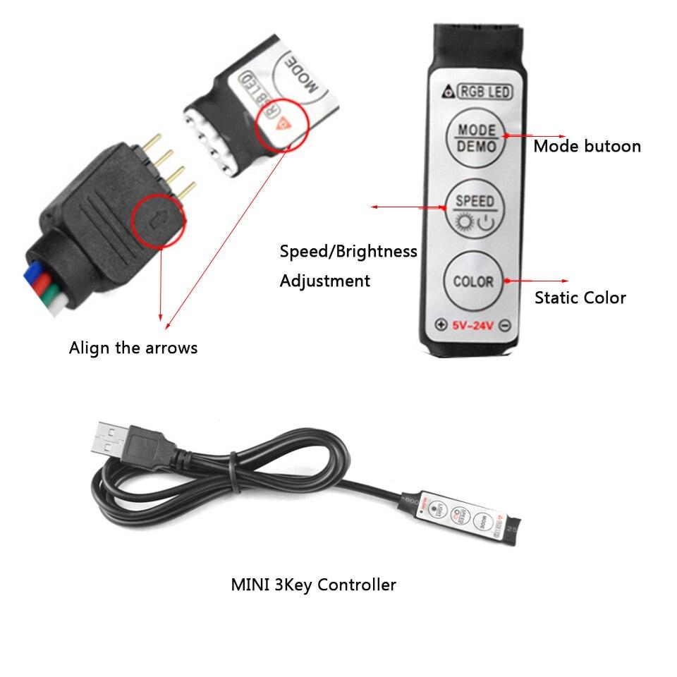 USB控制器7