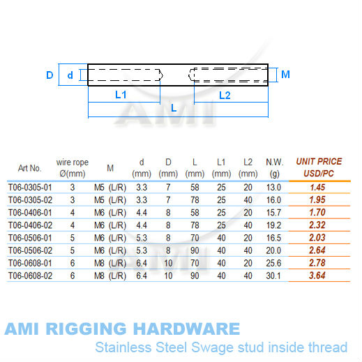 Aliexpress.com : Buy M6(R), 5mm wire, Swage stud internal thread ...