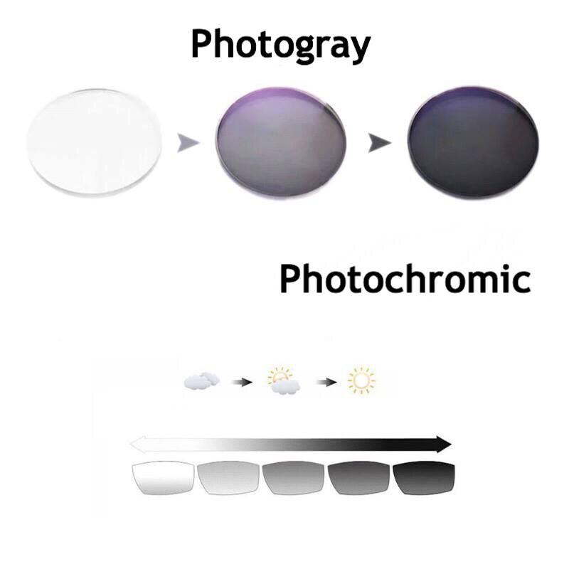 1 67 Index Transition Photochromic Glasses Optical Lenses For Myopia Sunglasses Single vision lens photo gray