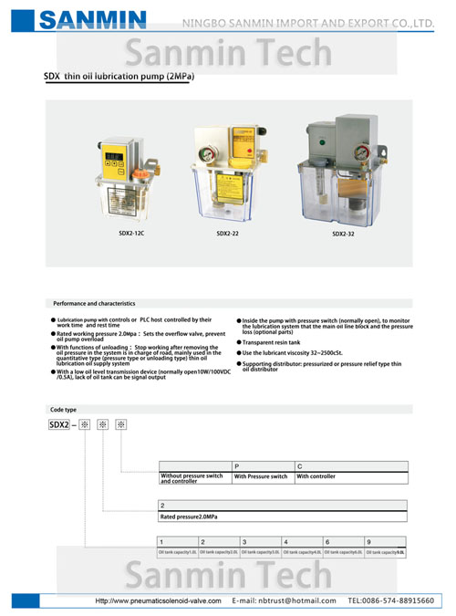 2017 Sanmin Lubrication Pump-5