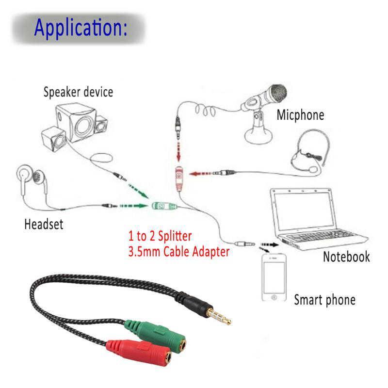 "New  2"" 1 Cable Adapter Splitter 3.5mm Audio Headphones Headset to 2 Jack Headphones Microphone Audio Cable for Earphone"