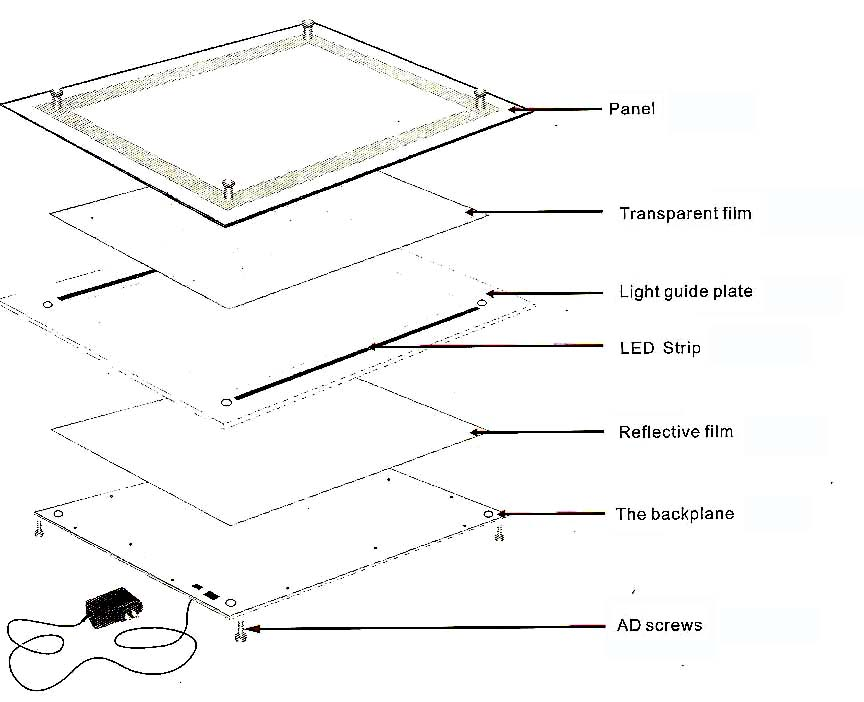New Crystal Ultra Slim Acrylic LED Light Box Led Photo Display Frame Slimline Sign Size A3 aliexpress com buy new crystal ultra slim acrylic led light box light box diagram at soozxer.org