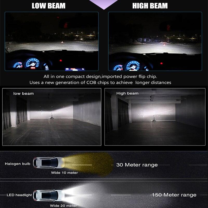 Image 5 - BraveWay LED Car Light H4 H7 H8 H11 9005 9006 H1 BH3 BH4 Headlamp 12000LM 6500K 80W 12V LED Bulb for Auto Led Headlight for Cars-in Car Headlight Bulbs(LED) from Automobiles & Motorcycles