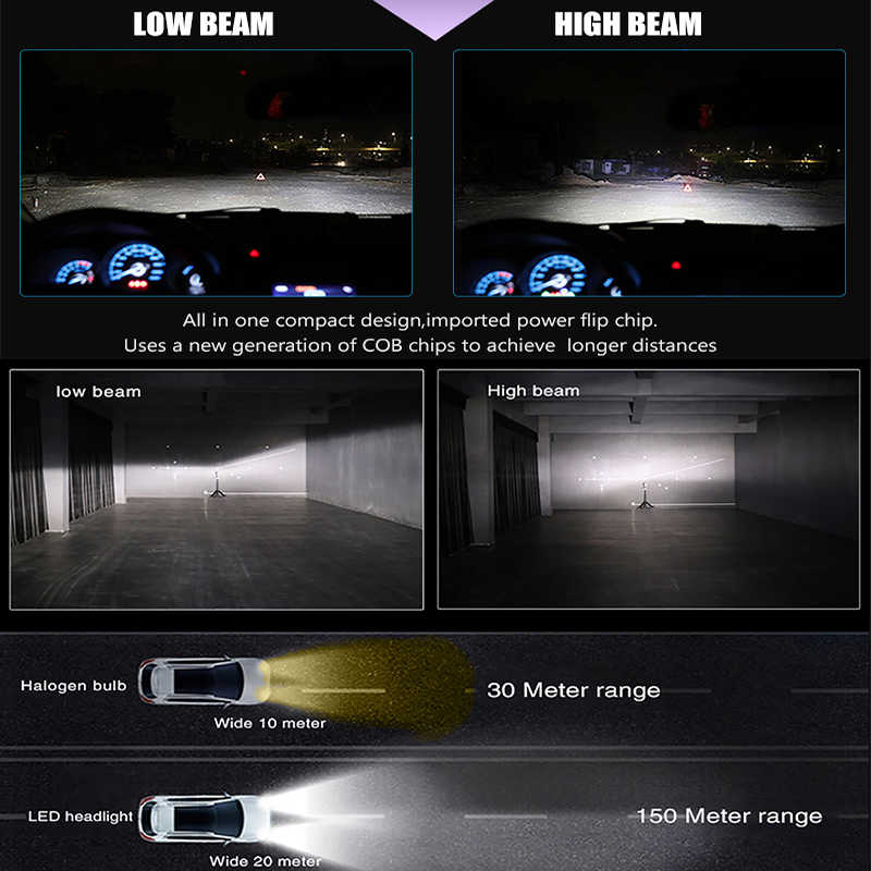 Braveway светодиодный Автомобильный свет H4 H7 H8 H11 9005 9006 H1 BH3 BH4 фары 12000LM 6500 K 80 W 12 V светодиодный лампы для авто светодиодный фары для автомобилей