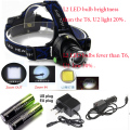 2500LM HeadLight headLamp CREE XM-L2 LED Lamp Flashlight Light L2 Headlamp 3 mode led light + AC / Car charger + 2*5800 Battery