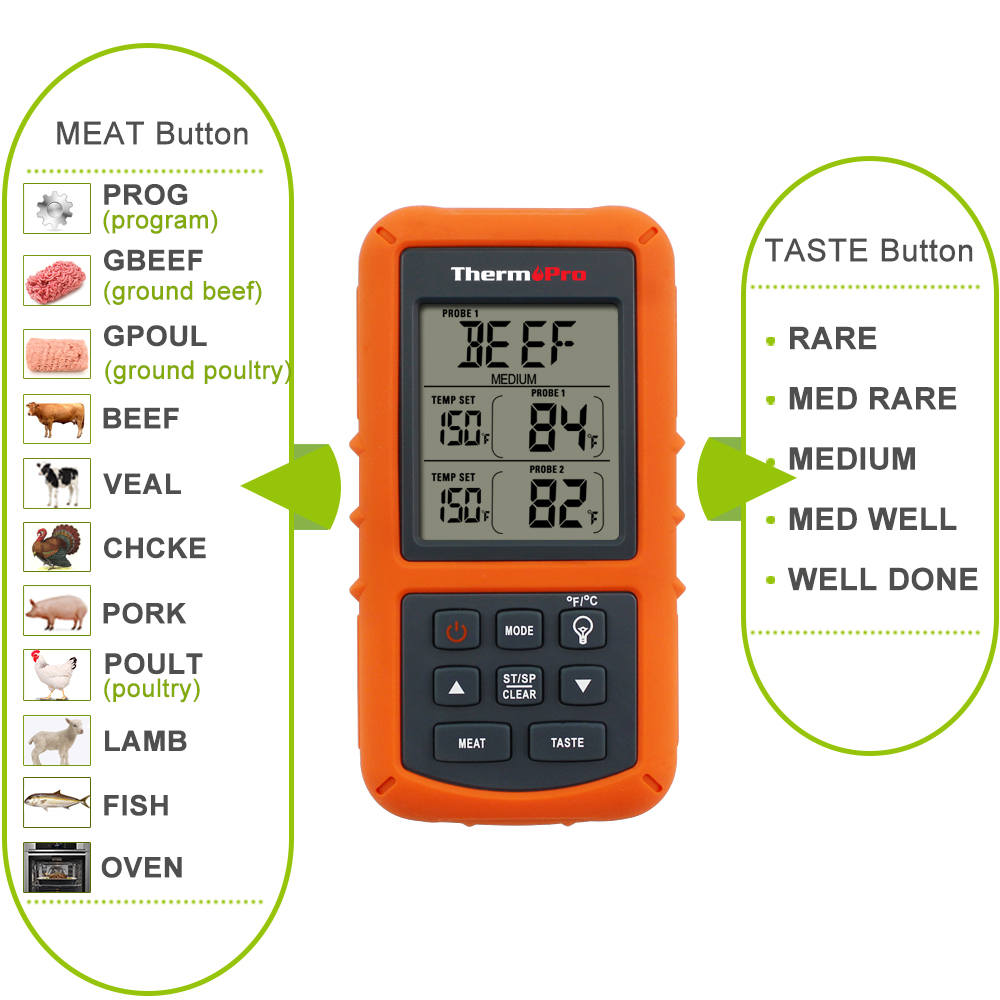 градусник для духовки купить в Китае