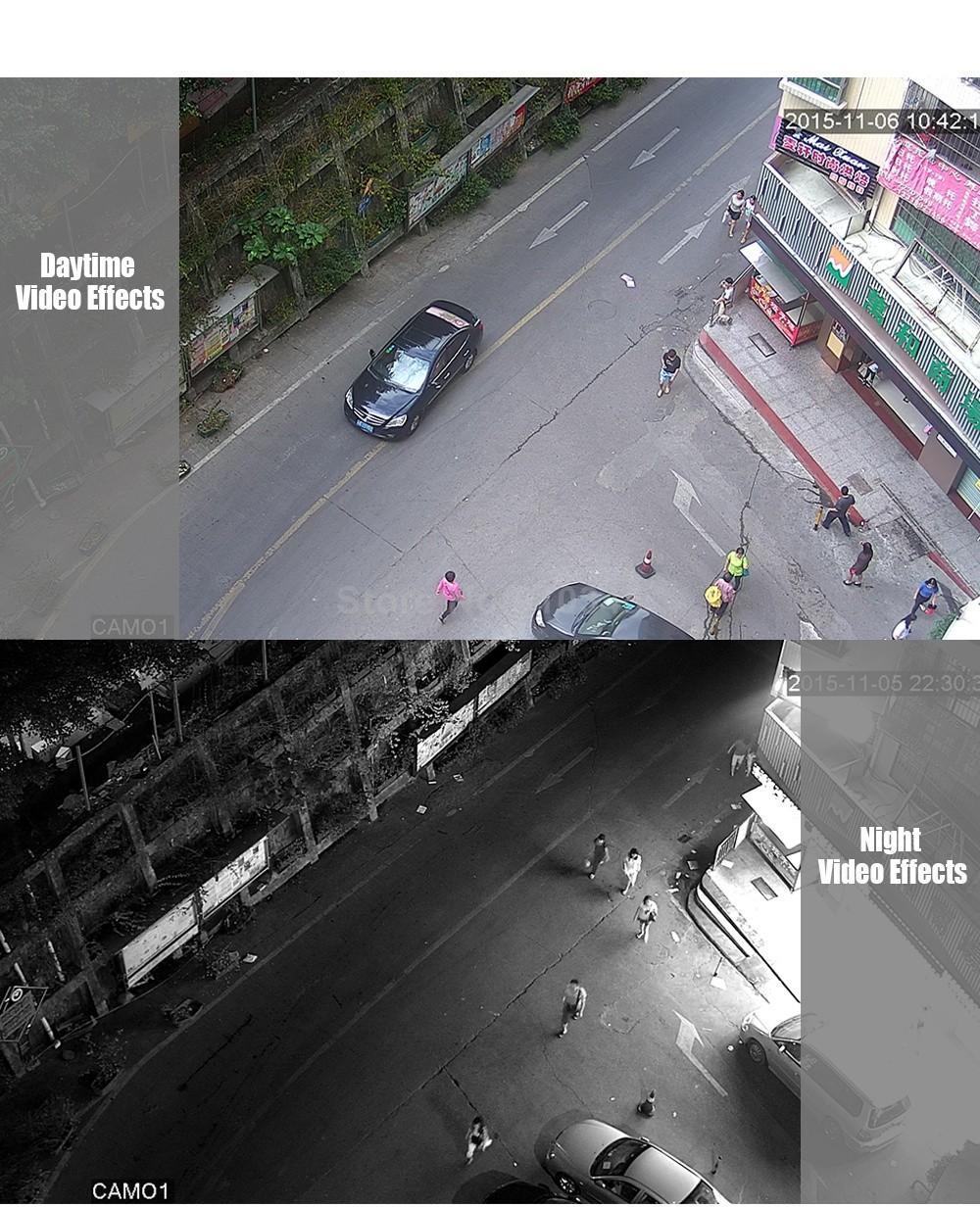 06 CCTV Surveillance Cameras