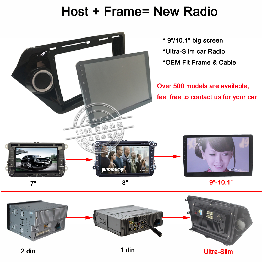 HACTIVOL 2 Din Car Radio face plate Frame for Citroen C4L 2013 2016 Car DVD GPS player panel dash mount kit car accessories-in Fascias from Automobiles & Motorcycles    2