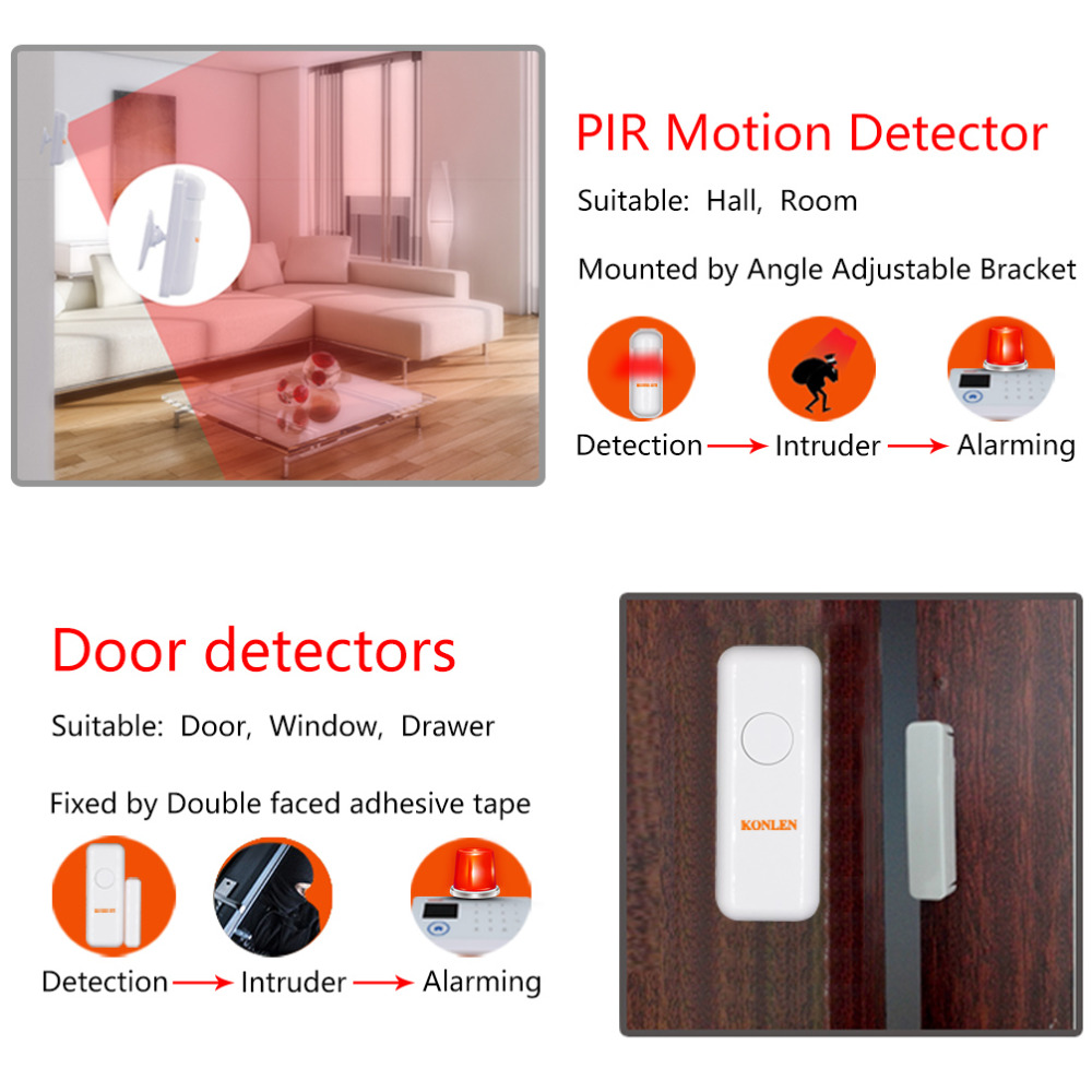 Wireless residential alarm system security wire center android wifi gsm burglar alarm system rfid for home house smart rh aliexpress com burglar alarm solutioingenieria Image collections