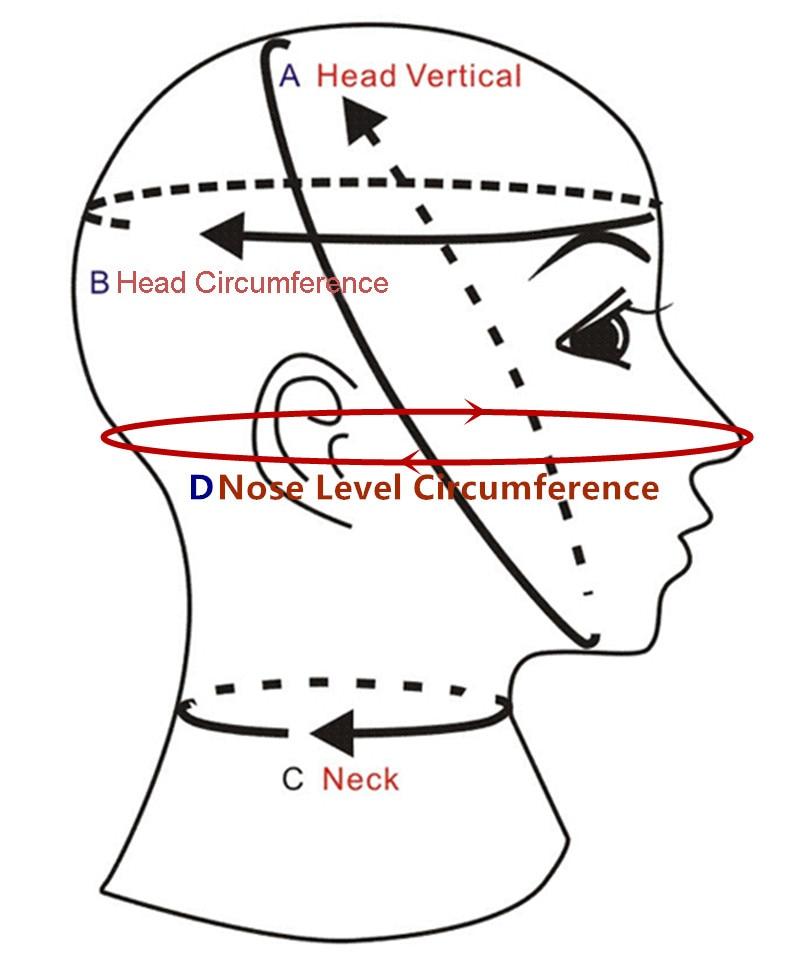 head measure NEW nose