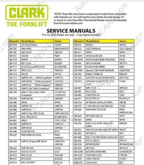 clark service manual 2014 in novelty lighting from lights lighting rh aliexpress com Walk-In Freezer Wiring-Diagram Sterling Wiring-Diagram
