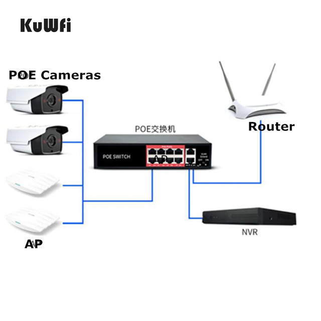 48V POE Network Ethernet Switch 10/100Mbps 8 Ports Switch Injector For IP camera Wireless AP Mining Equipment