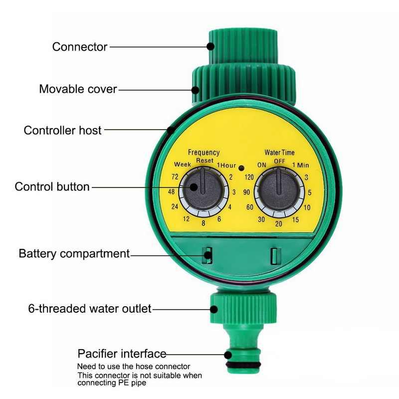 Série de irrigação Mangueira de Rega Temporizador Temporizador Torneira Ao Ar Livre Automático À Prova D' Água Em Off Controlador de Irrigação Inteligente Display LCD