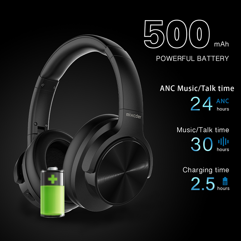 Mixcder E9 ANC Active Noise Cancelling Bluetooth Headphone Wireless Headset HiFi Deep Bass with Mic for