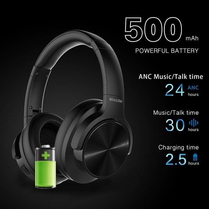 Mixcder E9 ANC Active Noise Cancelling Bluetooth Cuffia Auricolare Senza Fili HiFi Profonda Bass con Il Mic per Smartphone