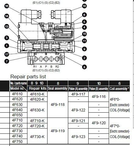 Japan CKD valve pneumatic solenoid valves seal assembly 4F9-106 цена