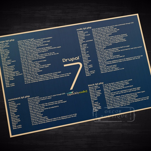 US $3 98 |Drupal 7 Quickly Code Keyboard Shortcut Key Diagram Detailed  Poster Canvas DIY Wall Sticker Home Bar Posters Decoration Gift-in Wall