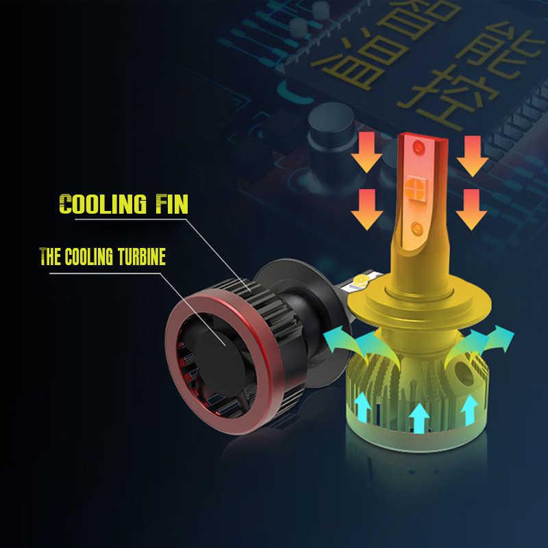 5500k Car headlight Mini H7 LED Bulbs H4 LED HIR2 H8 H11 XHP70 50 Chip Headlamps Kit 9005 9006 HB4  Fog light 12V LED 20000LM