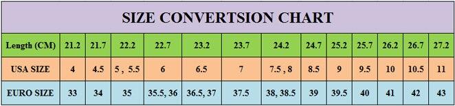c-Size chart 2
