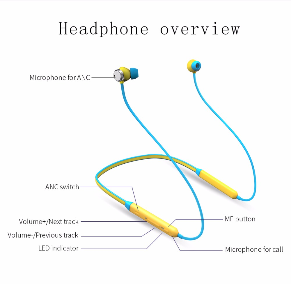 2018 New Bluedio TN Neckband Earphone Active Noise Cancelling Bluetooth Headset Sport Headphone