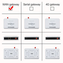 WAN Concentrator/Hub/Receiver for Wireless Temperature Humidity Illuminance Sensor 433mhz/868MHZ/915MHZ customized XZ TAG1