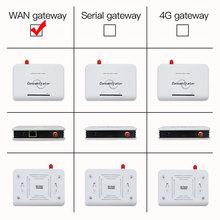 WAN концентратор/приемник для беспроводного датчика температуры и влажности 433 МГц/868 МГц/915 МГц