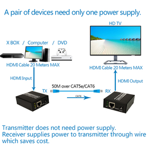 Image 5 - Bộ Kéo Dài HDMI Thu Phát Trên Cat5e/Cat6 Cáp UTP RJ45 LAN Ethernet Lên Đến 50 M Hỗ Trợ 1080P không Mất Không Trễ
