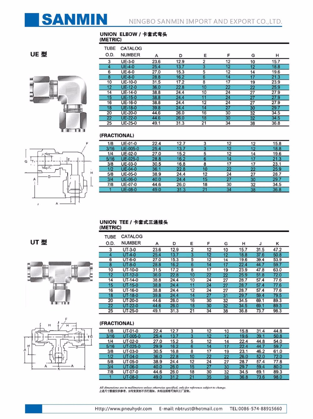 2016 SANMIN SS fitting with valve-9