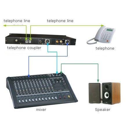 12-way mixer + 4-way telephone coupler