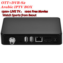 Best Satellite Receiver Reviews - Online Shopping Best Satellite