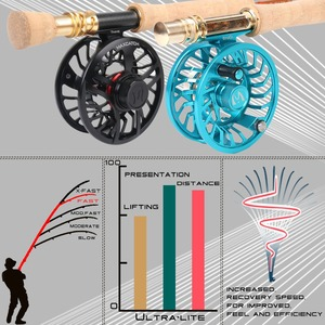 Image 5 - Maximumcatch Fly Rod IM12 40T+46T Toray Carbon Super Light Sensitive Fast Action Fly Fishing Rod With Carbon Tube 5/6/8WT 9FT
