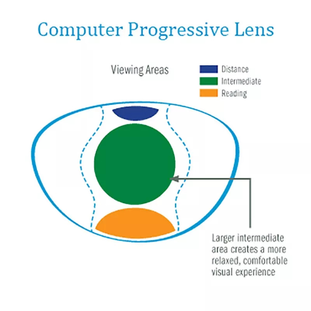 Ofis Çalışma Verifocal Lensler Bilgisayar Ilerici Lensler Anti Mavi Ray Multifokal Büyük Ara Anti Yansıtıcı Cam