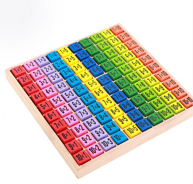 Multiplication Table Math Toy 10x10 Double Side Pattern