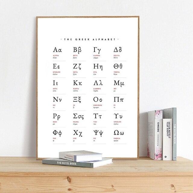 Greek Alphabet Canvas Poster Mawgie
